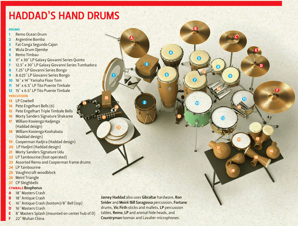 drumsetup.jpg