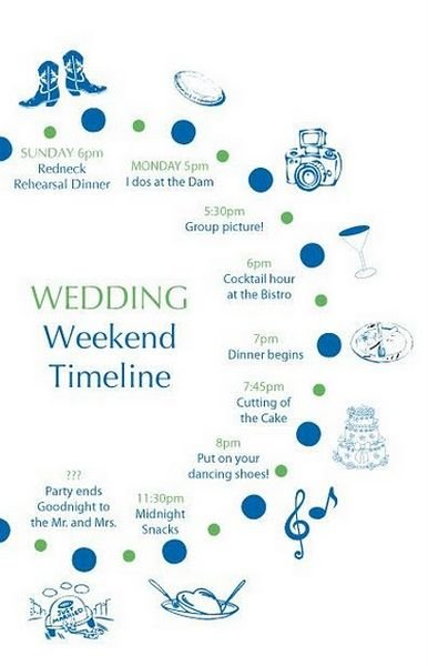 weekend wedding timeline.jpg