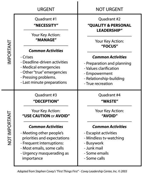 via http://www.positive-change-tools-for-success.com/