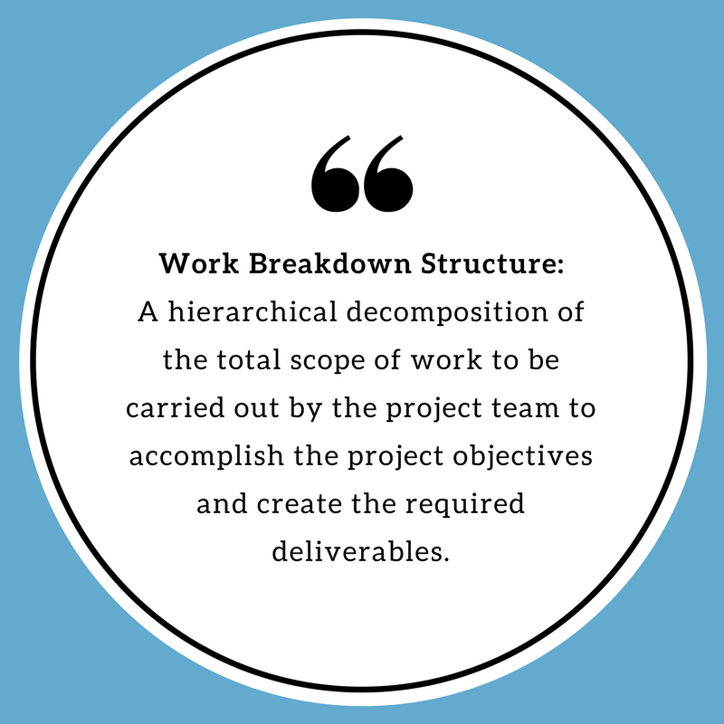 work breakdown structure.png