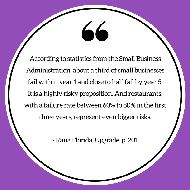 According to statistics from the Small Business Administration, about a third of small businesses fail within year 1 and close to half fail by year 5. It is a highly risky proposition. And restaurants, with a failure rate between 60% to 80% in the first three years, represent even bigger risks. - Rana Florida, Upgrade.png