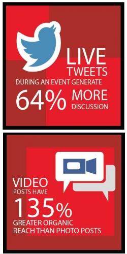 Twitter & Kive Video.jpg
