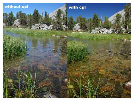 En annan fördel med PL filter är att det i hög grad eliminerar oönskade reflektioner