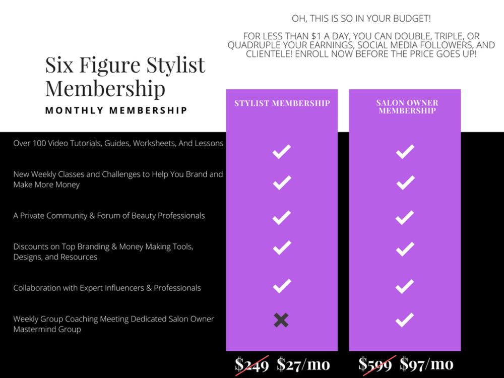 six figure stylist comparison chart