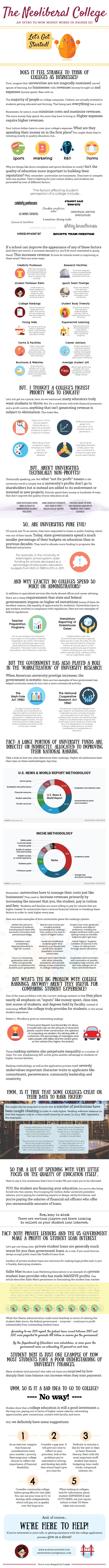 The-Neoliberal-College-1M.jpg