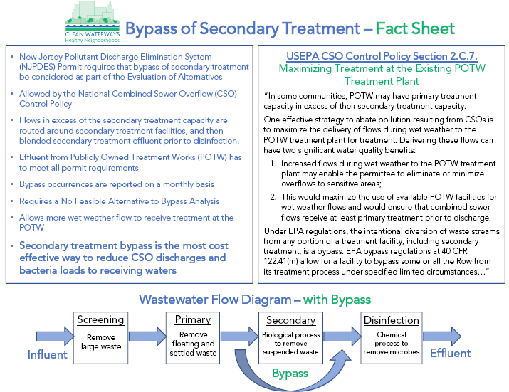 2018-10-16_bypass_factsheet.png