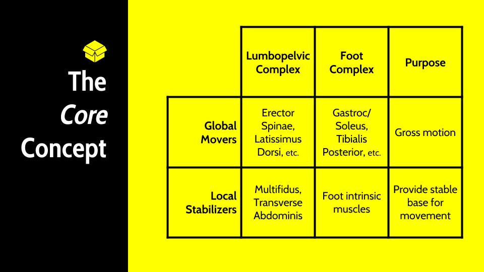 Copy of Foot Intrinsics (16).jpg