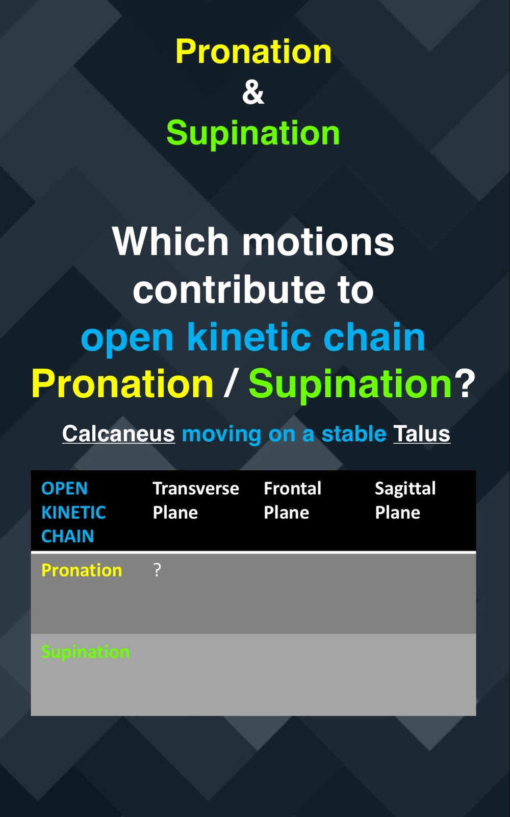 Pronation : Supination04.jpg