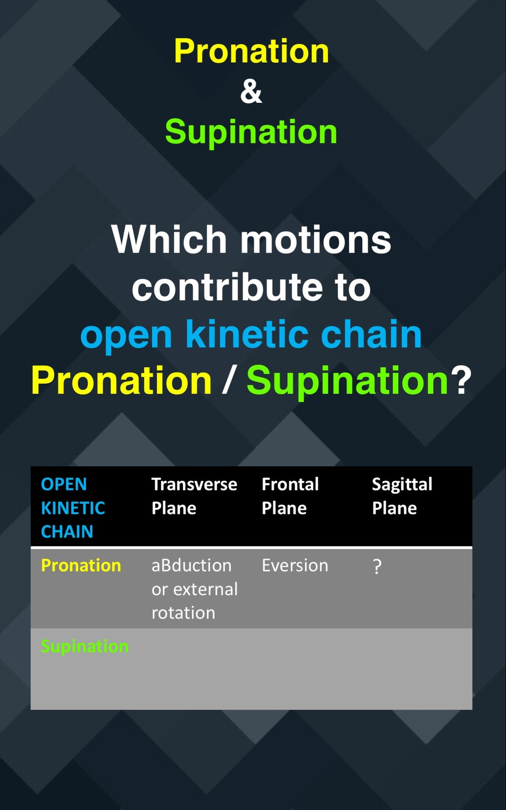 Pronation : Supination06.jpg