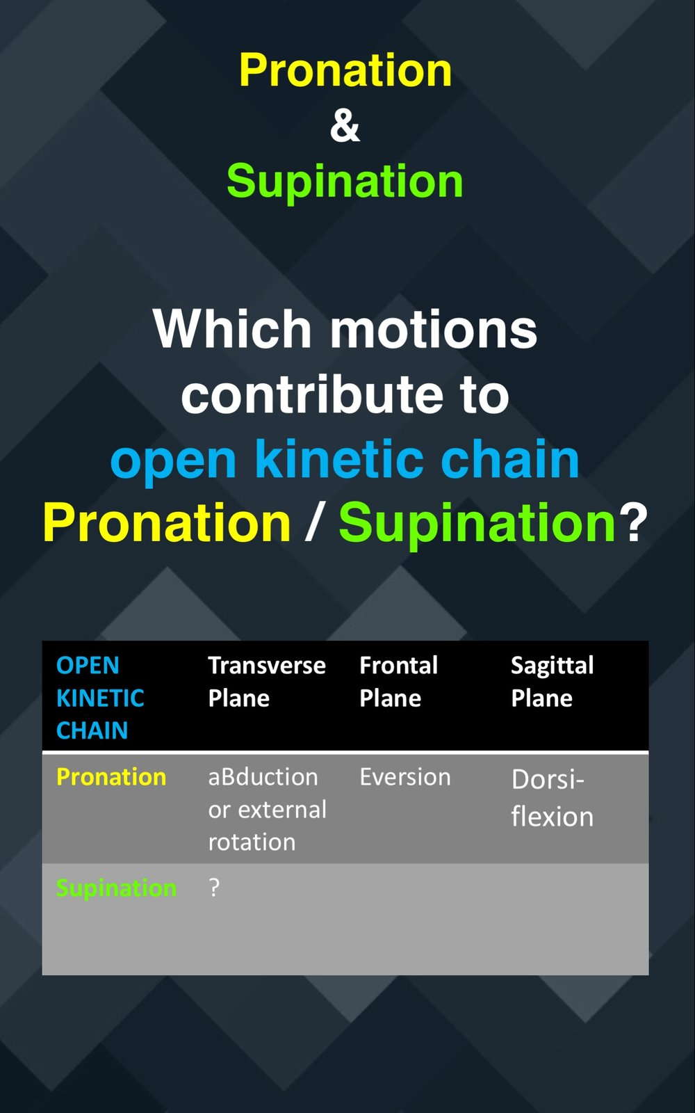 Pronation : Supination07.jpg