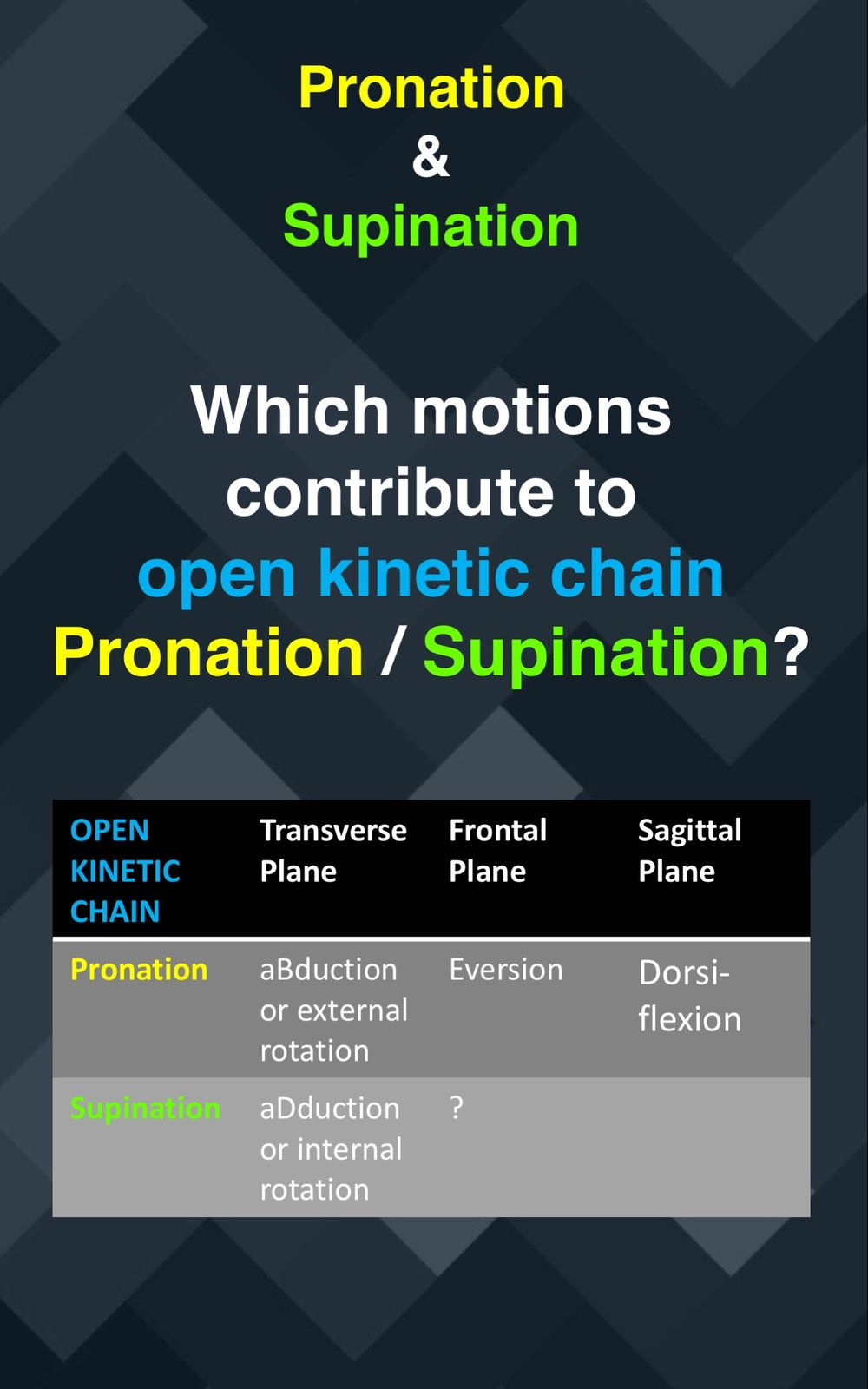 Pronation : Supination08.jpg