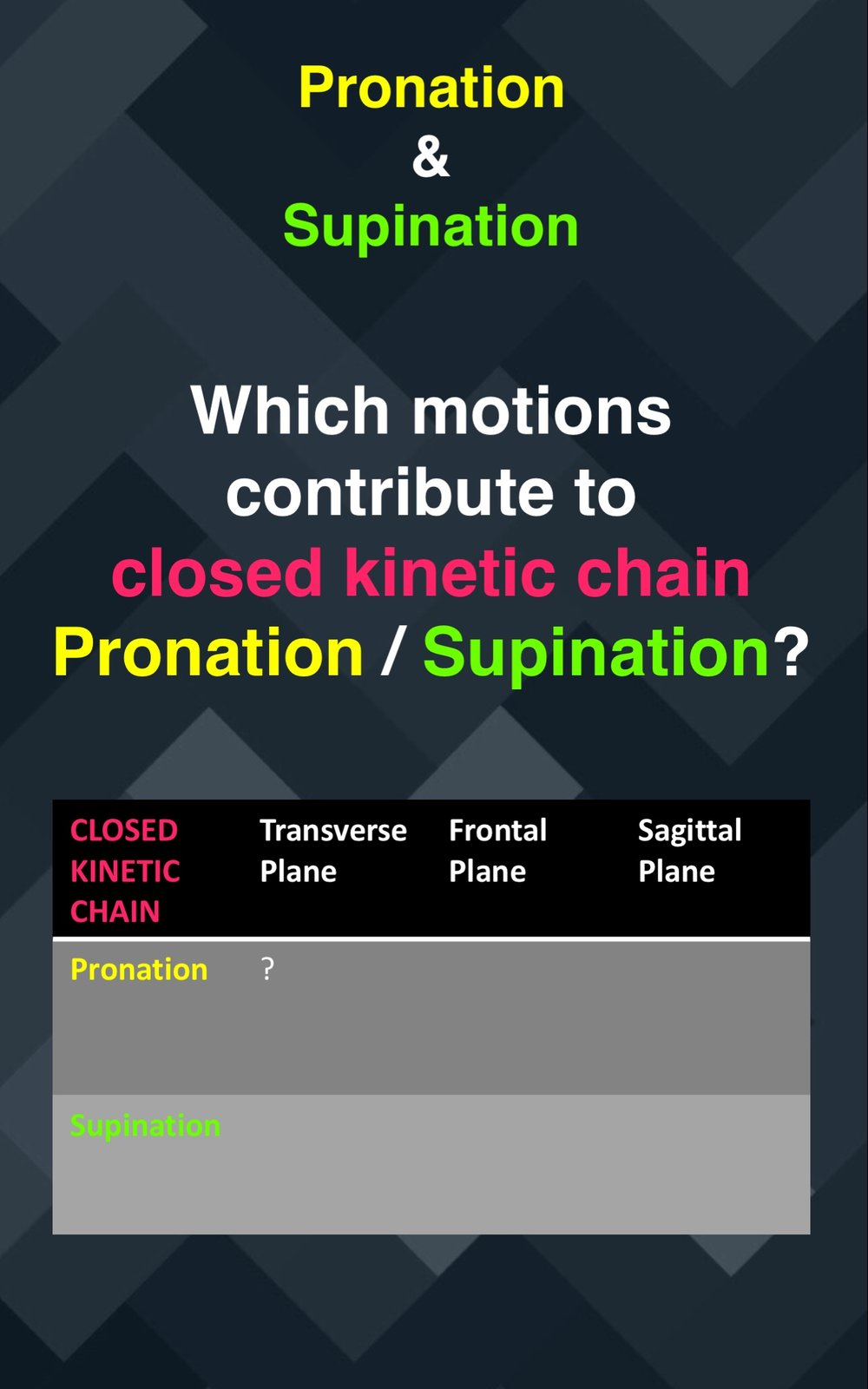 Pronation : Supination14.jpg