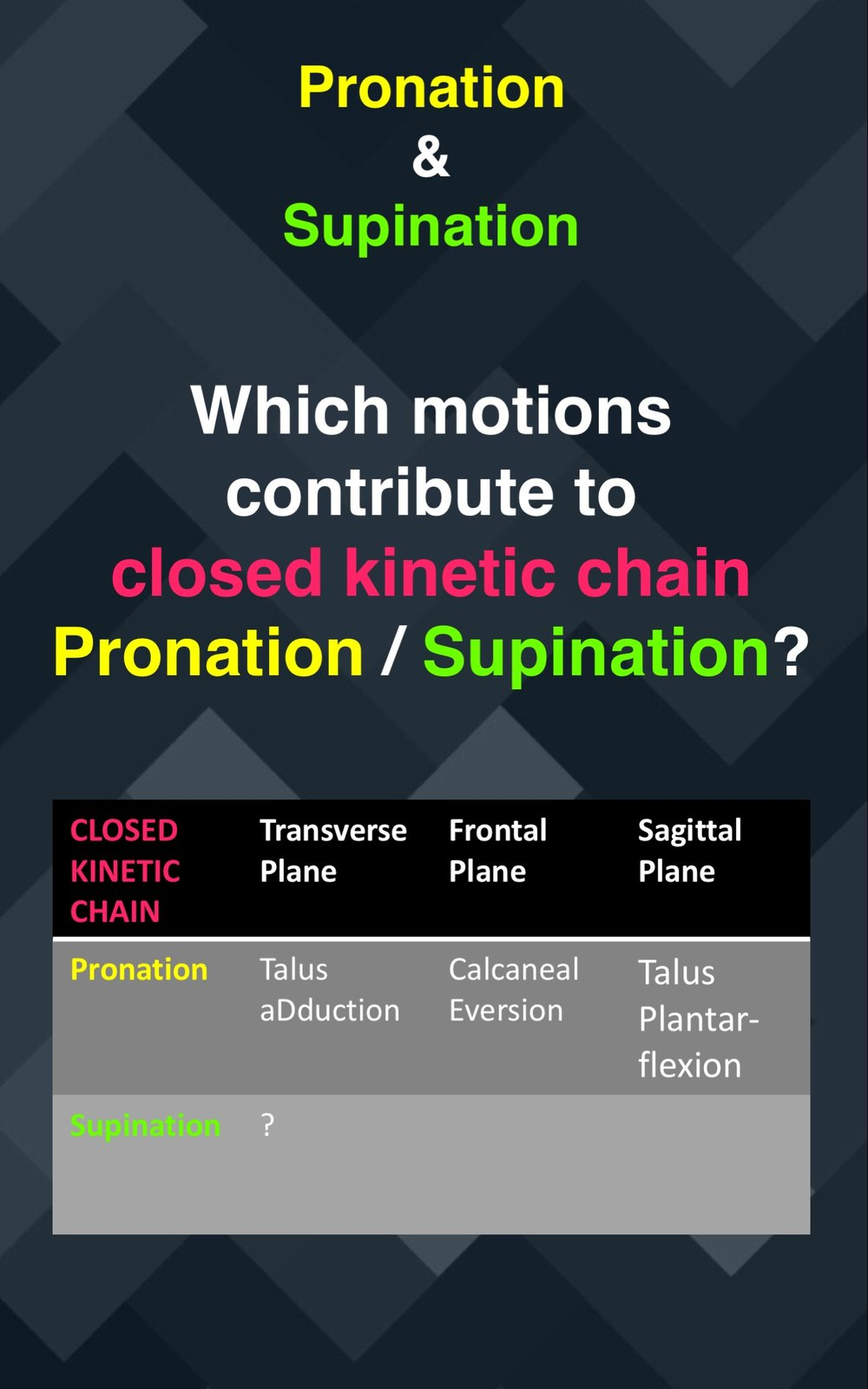 Pronation : Supination17.jpg