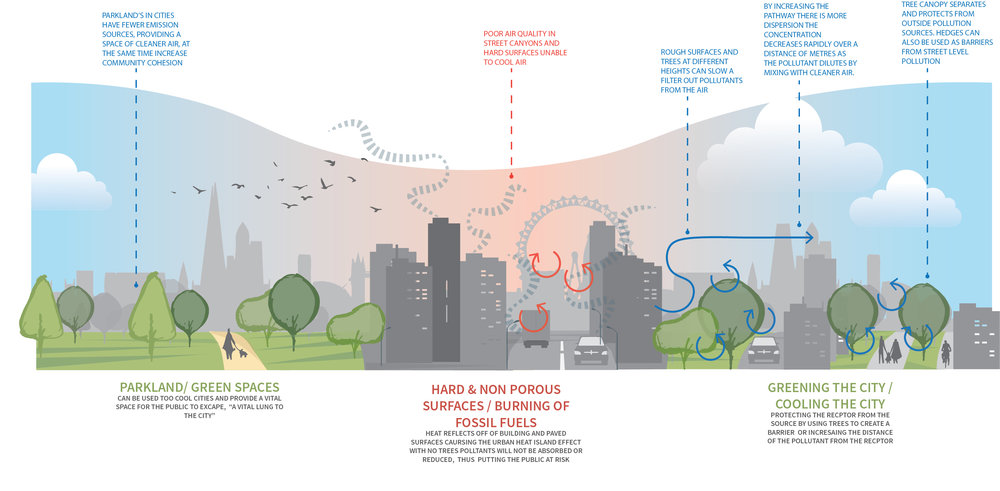 Air Pollution Diagram.jpg