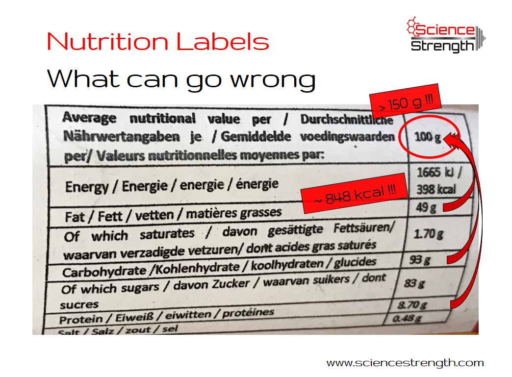 Nutrition Labels - What Can Go Wrong — ScienceStrength