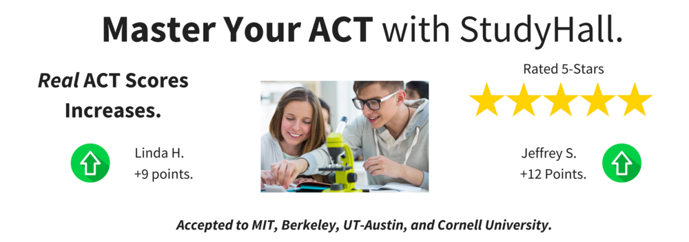 Review of our ACT Prep tutoring options...
