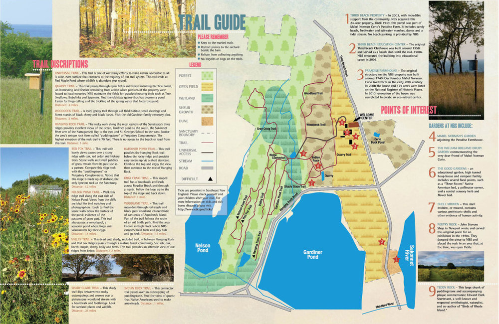 NBS_Trail_Map