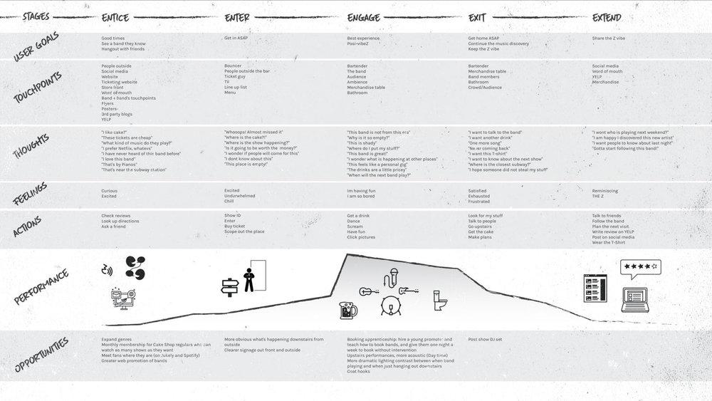 journey-map.jpg