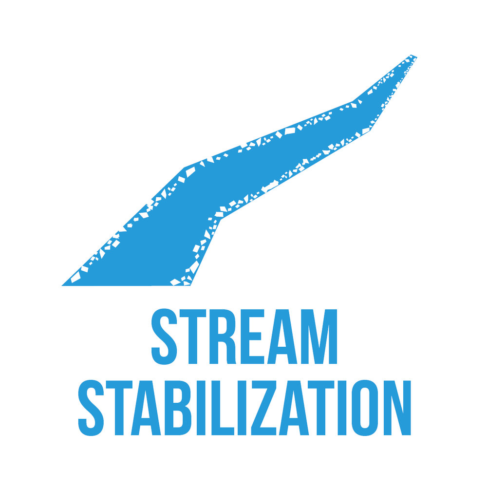 STREAM STABILIZATION