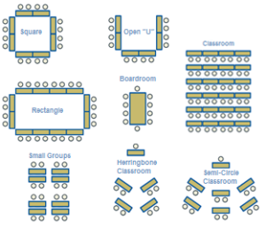 Whitewater Innovation Center Conference Room Layout Configurations
