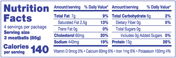 buteras chicken meatballs nutrition facts
