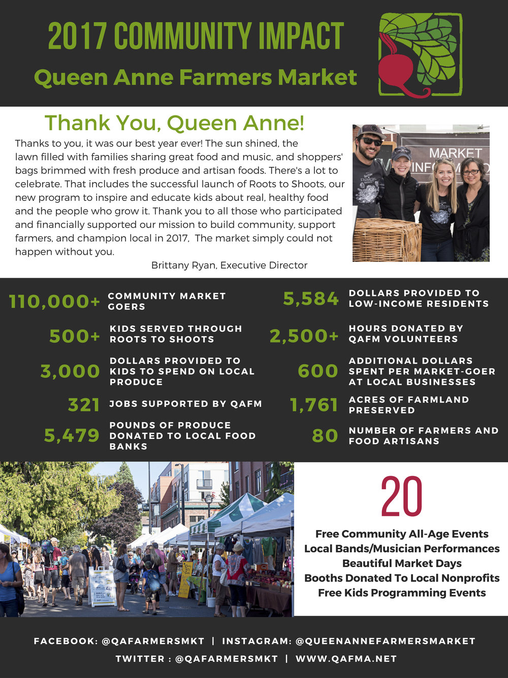 2017 QAFM Community Impact.jpg