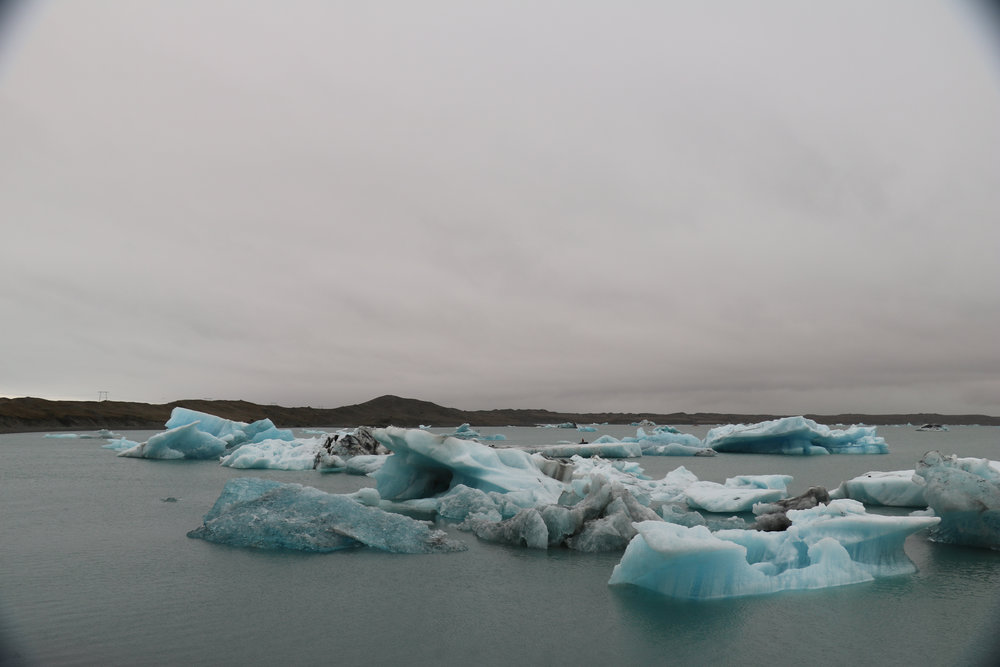 iceberg levels.jpg