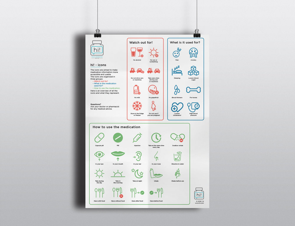 Posters will be found in doctors' offices and waiting rooms. This allows for health care professionals to draw the patients attention to relevant icons.