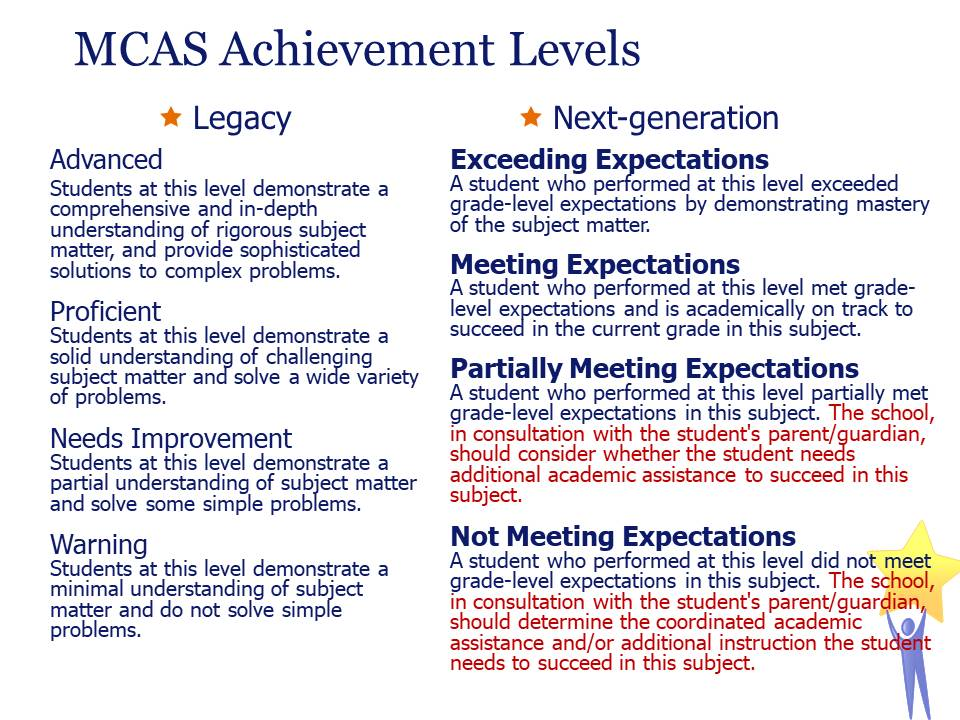 "- The new standards for Meeting Expectations are more demanding than the standards for the old-MCAS. What does that mean? DESE predicts that more students will struggle to pass Next-Generation MCAS. Their reasoning for keeping it this way is ""The next-generation MCAS is designed to assess whether a student is prepared for academic work at the next level and is therefore forward-looking. This is a different expectation for students, because the older MCAS looked at a student's level of preparation for the grade level in which they were tested.""Please visit the Massachusetts Department of Elementary and Secondary Education's website to learn more about the Next-Generation MCAS' scoring by clicking here."