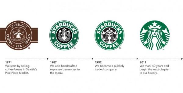 starbucks-logo-evolution.png