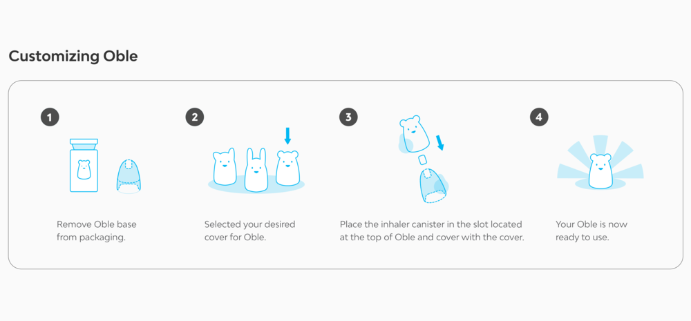 How to use Oble_Page_1.png
