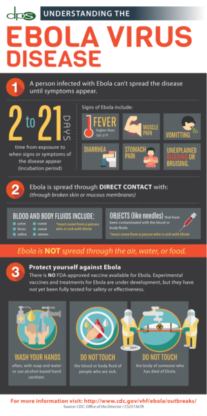 ebola+infographic.png