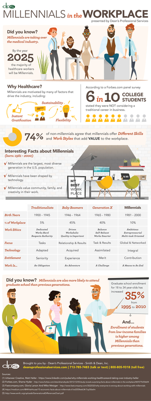 millenials-in-the-workplace-infographic-large.jpg