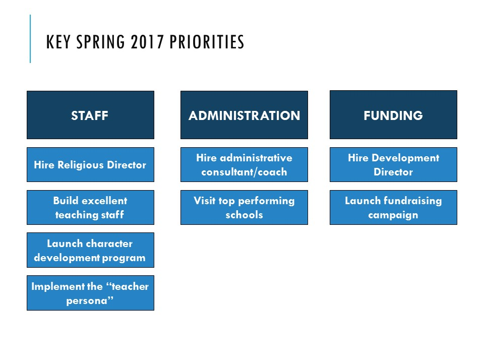 ACA Roadmap 2020_2017 plan.jpg