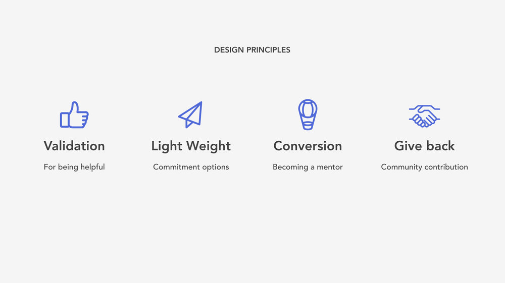 design prinicple.jpg