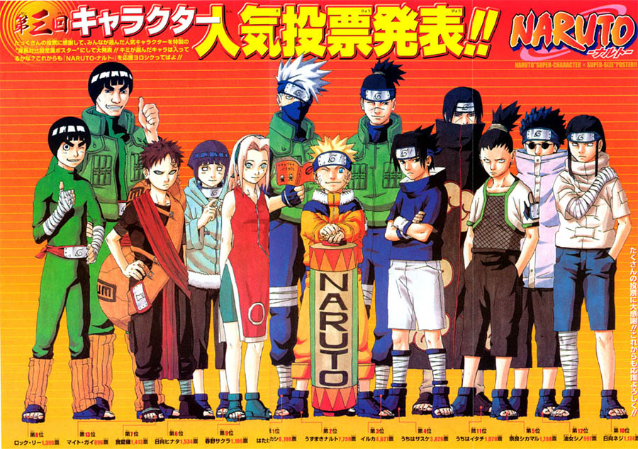 Naruto Feature