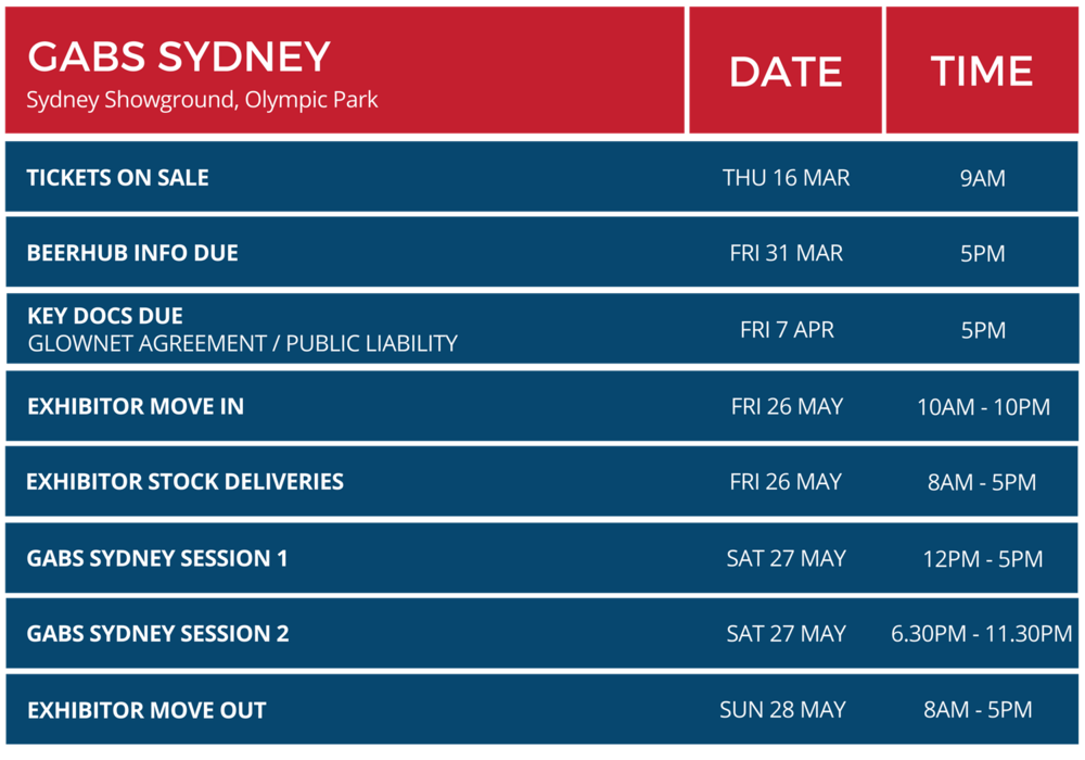 EXHIBITOR EVENT TIMINGS (GABS SYDNEY) v2.png