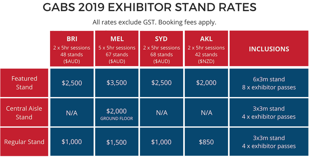 GABS 2019 EXHIBITOR STAND RATES.png