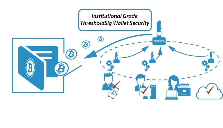 i-grade-threshold-wallet-sig.jpg