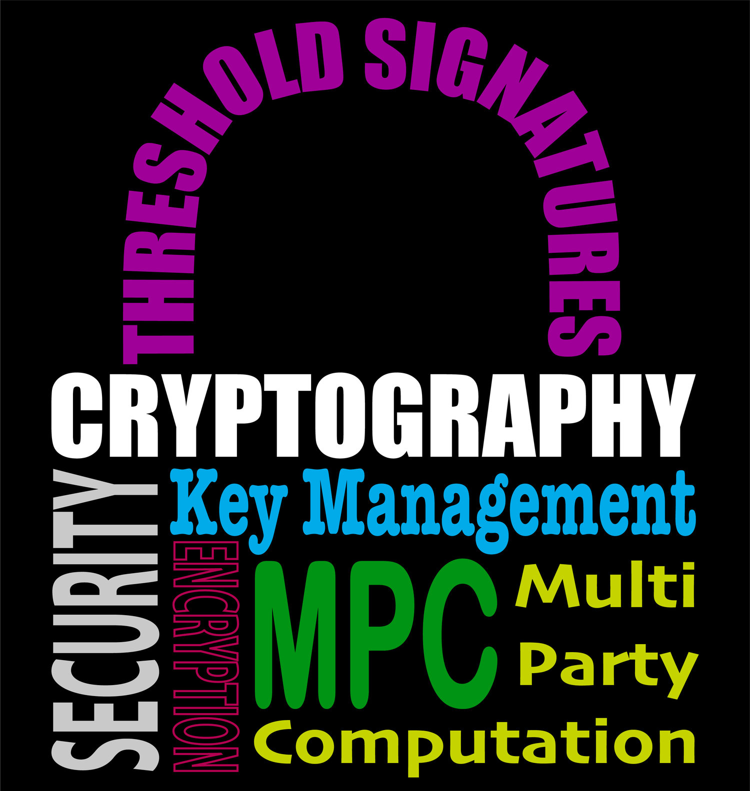 An Introduction to Threshold Signature Wallets With MPC — Sepior