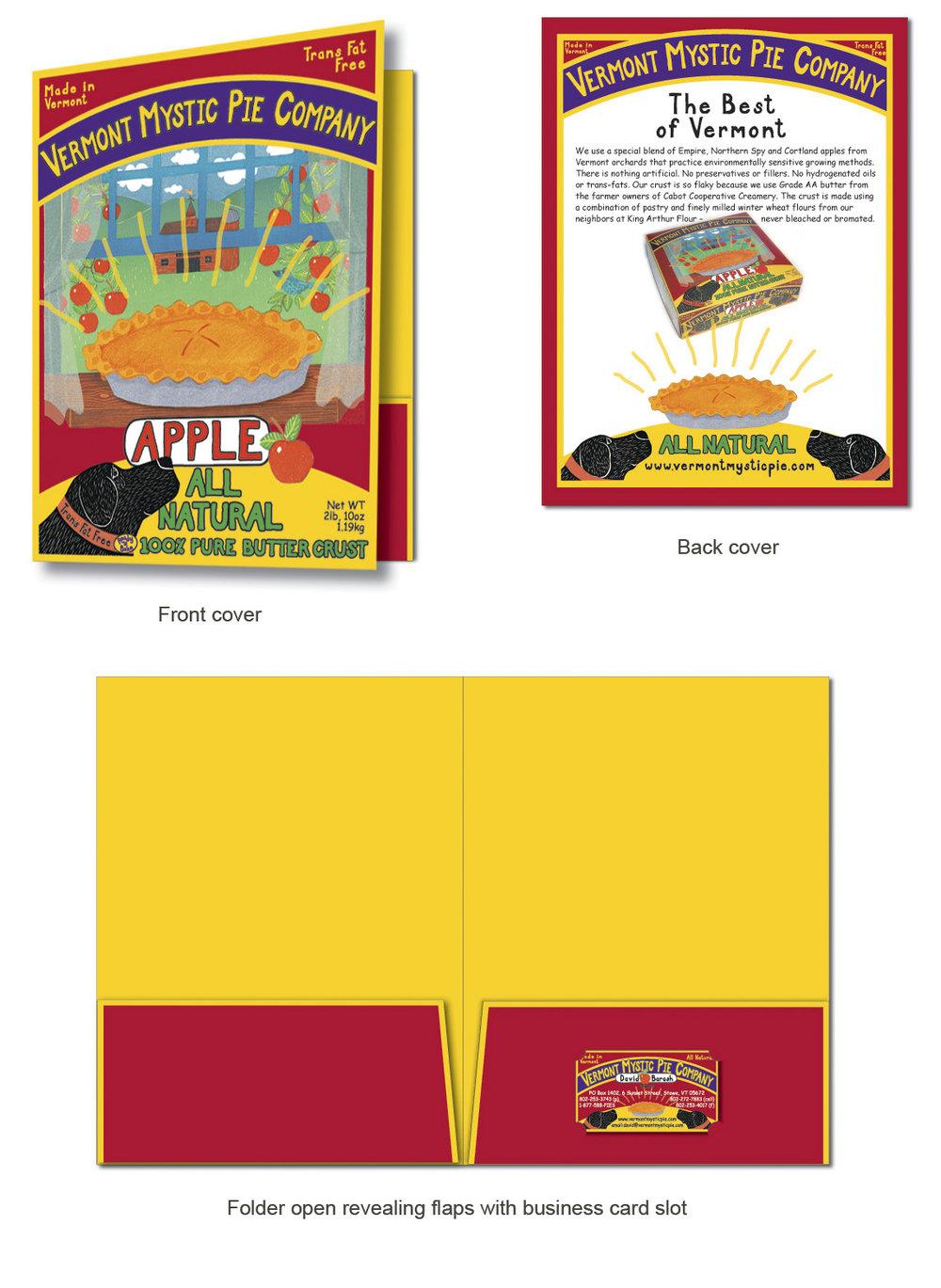 Sales kit folder