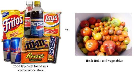 food desert comparison