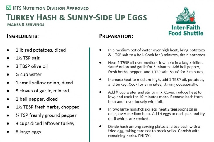 Turkey Hash & Sunny-Side Up Eggs Recipe