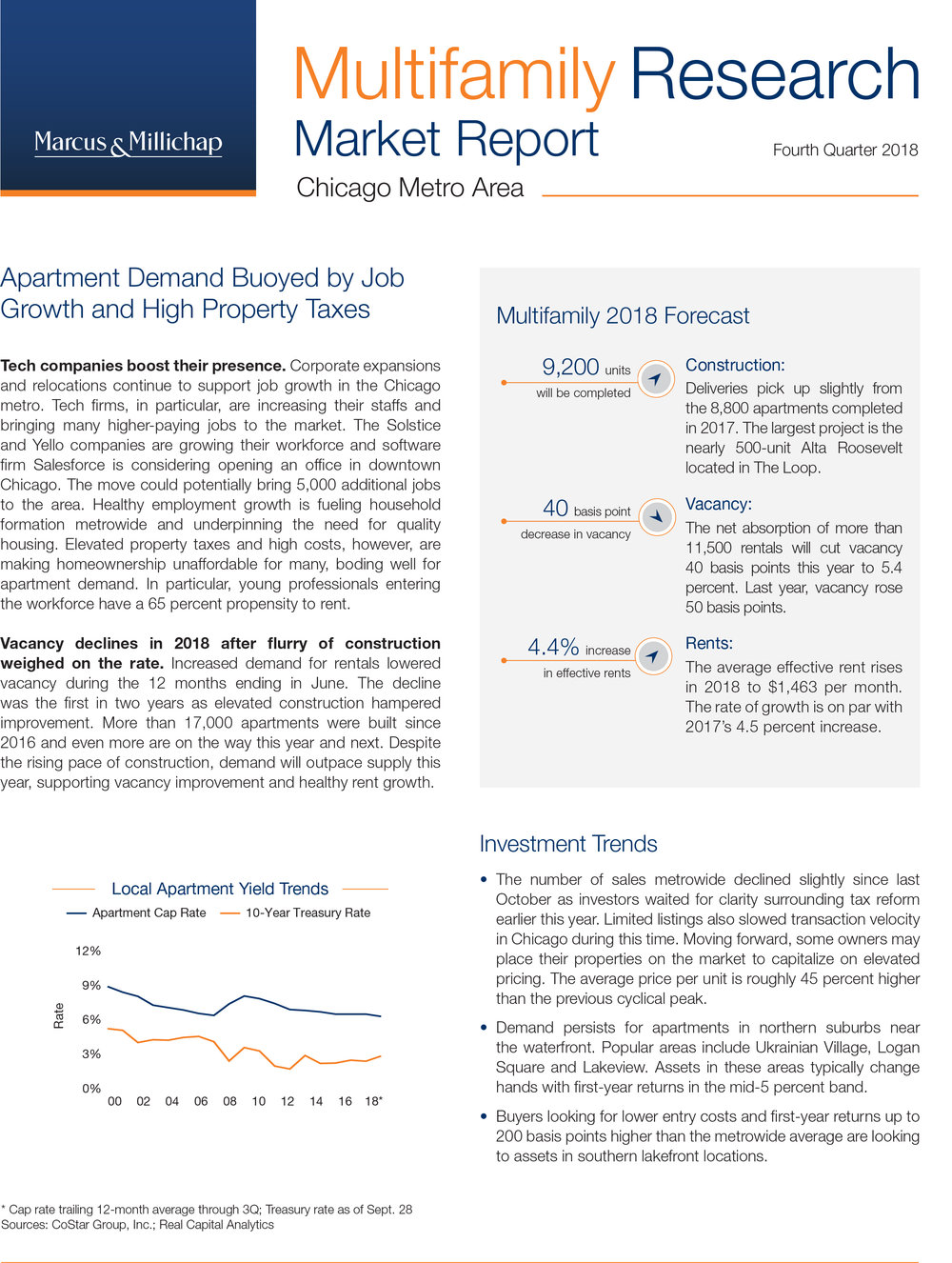 4Q18 Chicago Local Apartment Report-1.jpg