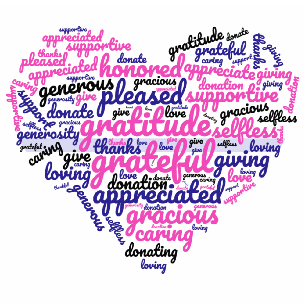 heart wordcloud 2.png