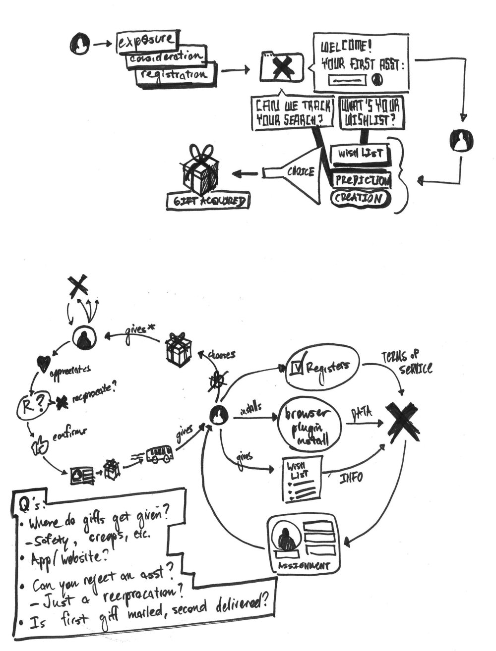 Map Sketching 3.jpg