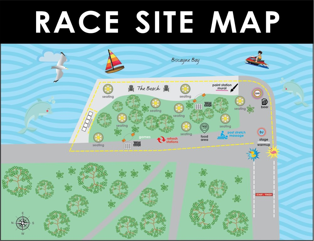 Race Site Map