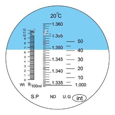 Refractometer Use Vet Nursing Education