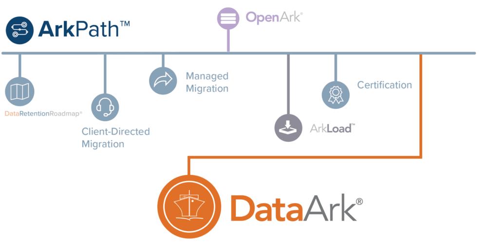 DataArk.png