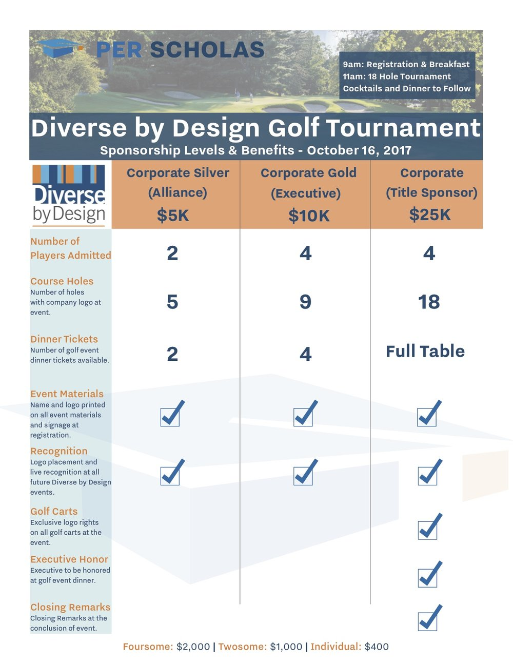 Diverse by Design Golf Sponsorship Chart_chl_6_21 (1) (1) 2.jpg